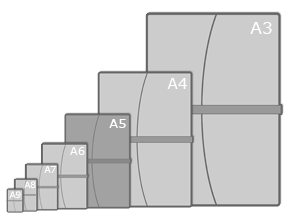 A5 Grösse